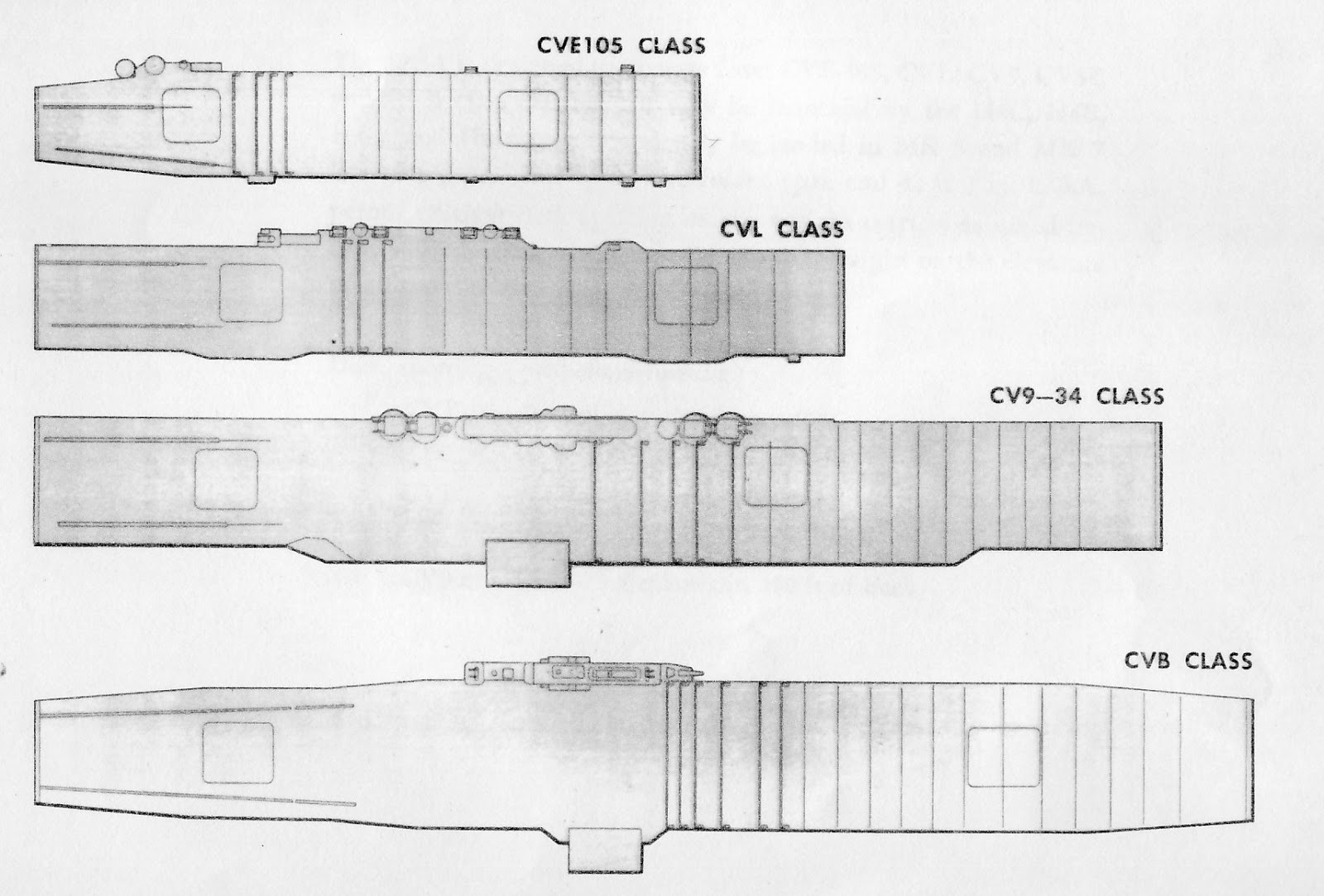 U.S. Navy Aircraft History: Making It Harder Than Necessary? Aircraft Carrier Schematic Diagram on