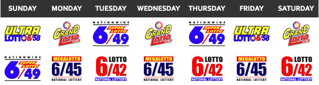 I FEEL LUCKY TODAY / PHILIPPINE LOTTO WINNERS