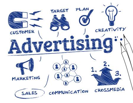 Monetizing your New Blog through Advertisements