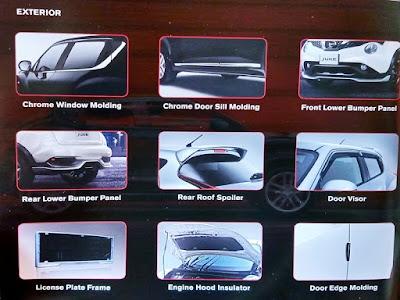 Gambar Desain Exterior Nissan Juke Terbaru