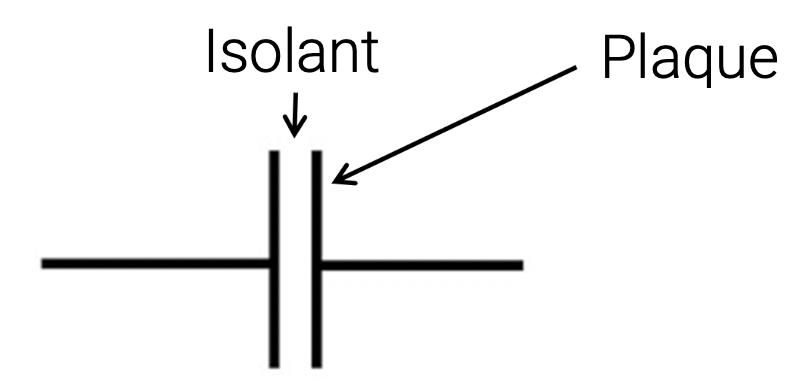 Condensateur Schéma