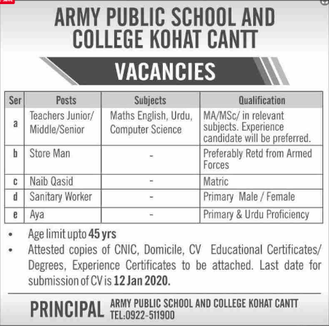 Jobs in Army Public School and College Kohat Cantt 2019