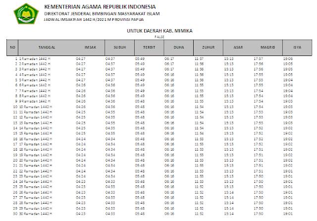 Jadwal Imsakiyah Ramadhan 1442 H Kabupaten Mimika, Provinsi Papua