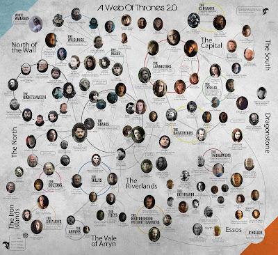 """""""Como incluir cientos y cientos de personajes en las historias"""""""