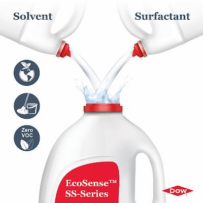 Dow เปิดตัวนวัตกรรมสารทำความสะอาดยุคเวิร์คฟอร์มโฮม  ไร้กลิ่นฉุน ย่อยสลายได้ ปลอดภัยต่อทุกคนในครอบครัวและสิ่งแวดล้อม
