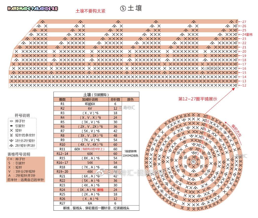 Схема вязания основания для цветов - земли, пряжей коричневого цвета
