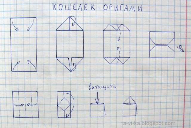 кошелек оригами схема