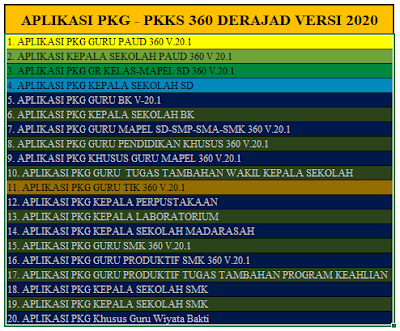 Aplikasi PK-Guru Super Lengkap Versi 360 Derajad Terbaru