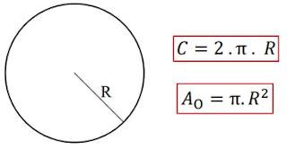 Comprimento de um círculo em JavaScript - Apostila