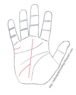 sign of love marriage in palmistry