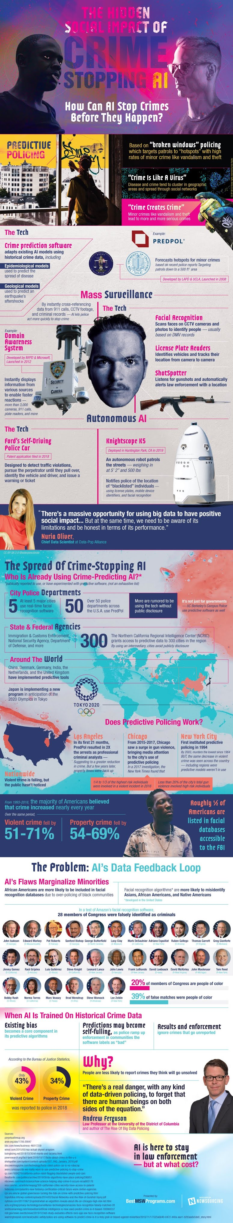 How Does Crime-Stopping AI Work? #infographic