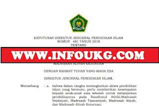 Juknis PPDB Madrasah 2018 Jenjang MI, MTs, MA, MAK (KEMENAG)