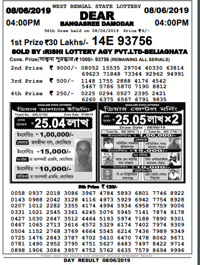 """""""West Bengal Lottery Result"""""""