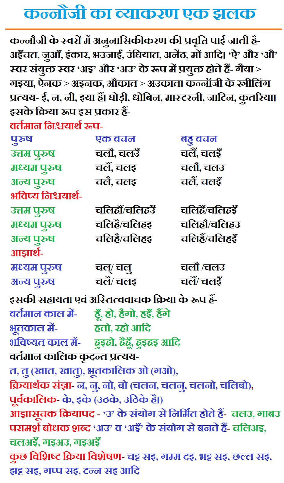 Kanauji bhasha boli - Kannauji language - Kannauj