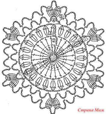 K9725262 in addition Those Amazing Crochet Shorts Free moreover Quilt Sin Aguja moreover Coloring Pages together with 15. on crochet magic circle