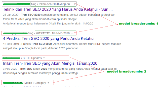algoritma google 2020