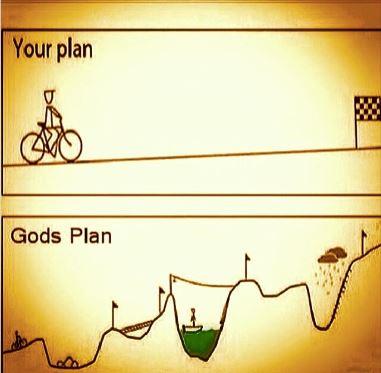HOW DO I KNOW MY PART IN THE PLAN OF GOD - E  A  OLATOYE