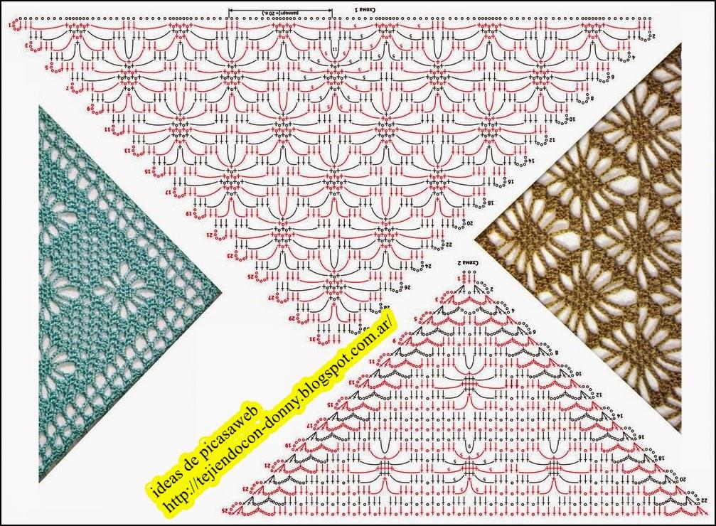 Asombroso Blogs Patrón De Crochet Bosquejo - Manta de Tejer Patrón ...