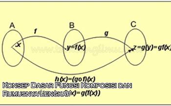 Konsep Dasar Fungsi Komposisi dan Rumusnya Lengkap