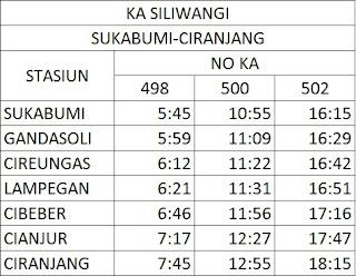 Jadwal Kereta Api Siliwangi Terbaru Mulai 1 Desember 2019
