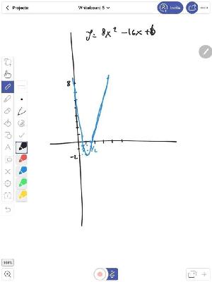 B. y = 8x² - 16x + 6