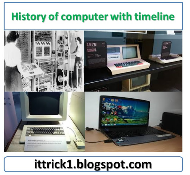 History of computer with timeline