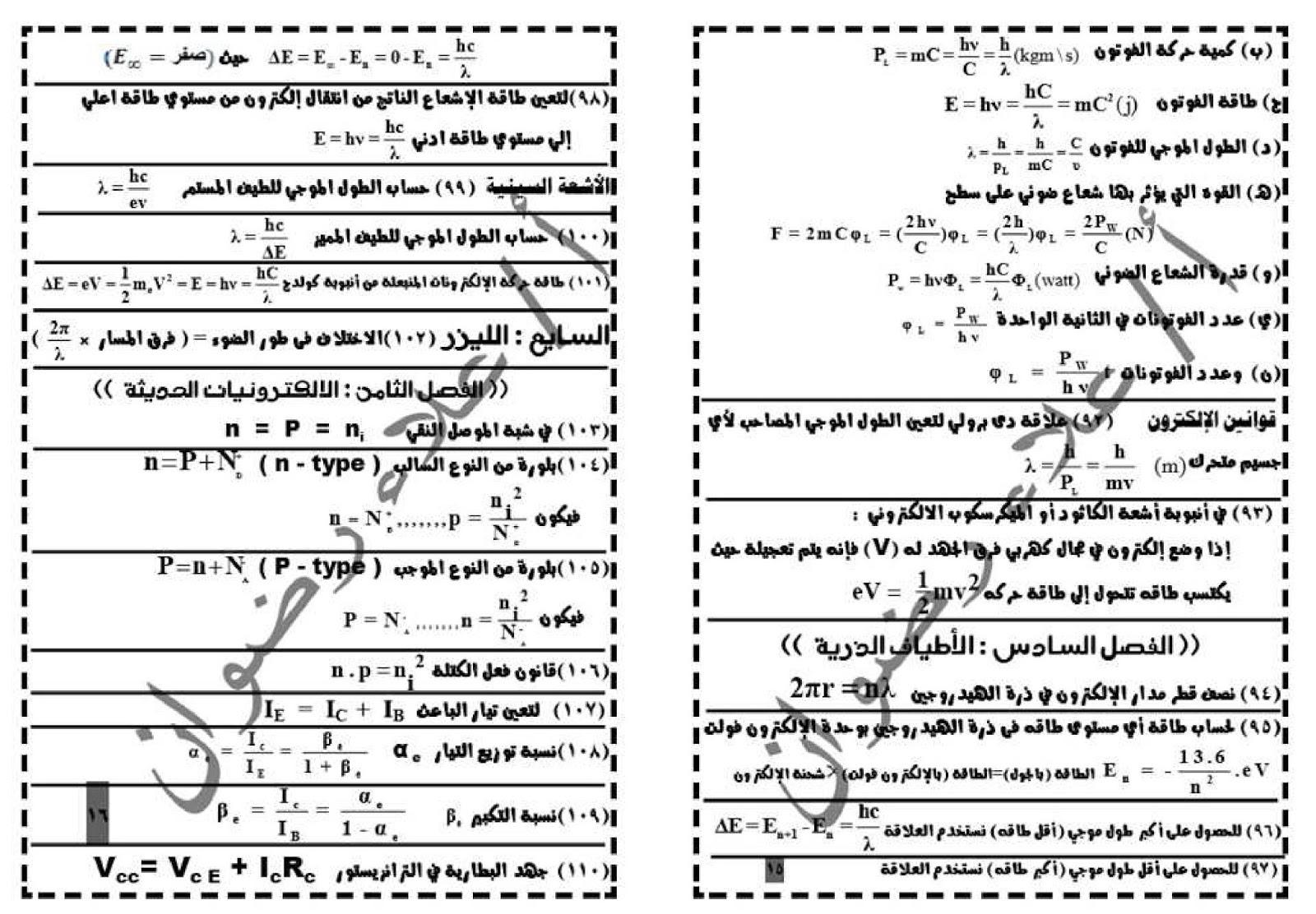كل قوانين الفيزياء لثالثة ثانوي أ/ علاء رضوان 0%2B%25288%2529