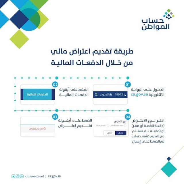 كيفية تقديم اعتراض مالي على دفعات حساب المواطن