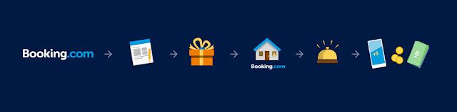 Booking İşletme Kayıt