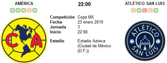América vs Atlético de San Luis en VIVO