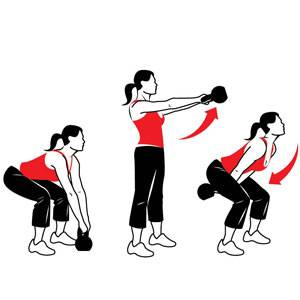 Fit in Time The Many Benefits of Kettlebell Swings