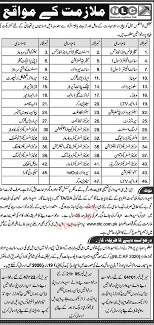 National Logistic Cell NCL Jobs 2020