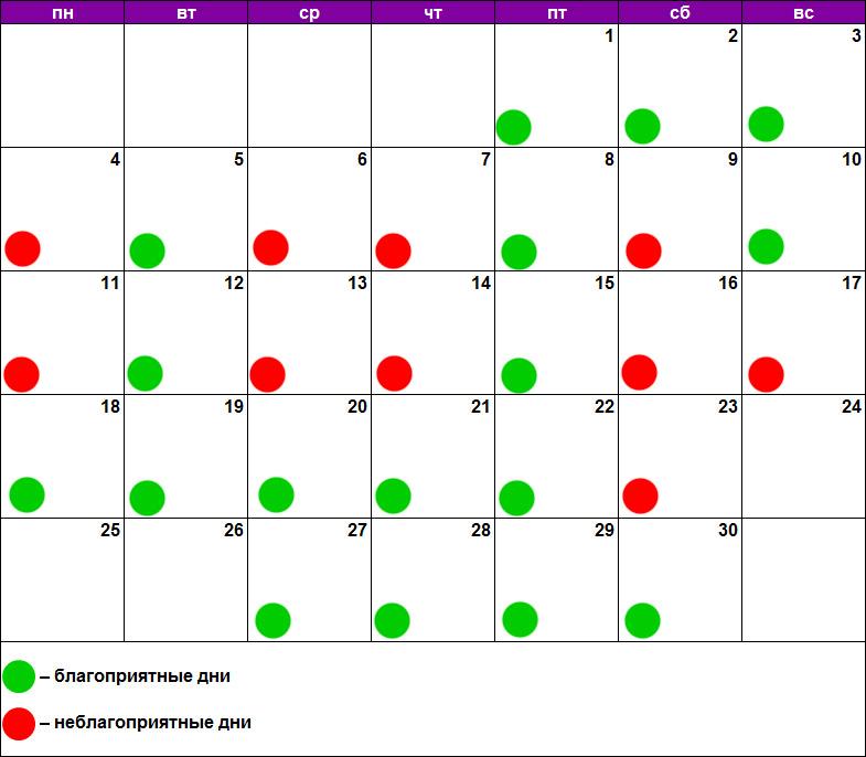 Лунный календарь маникюра и педикюра ноябрь 2019