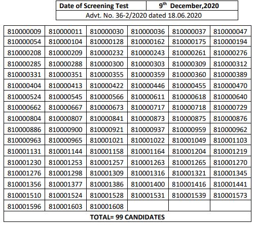 Notice For The Post of Milk Procurement Assistant post code- 810-HPSSC Hamirpur