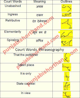 court-shorthand-outlines-07-july-2021