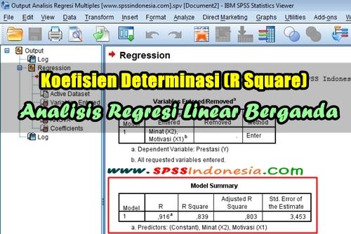 Makna Koefisien Determinasi R Square Dalam Analisis Regresi