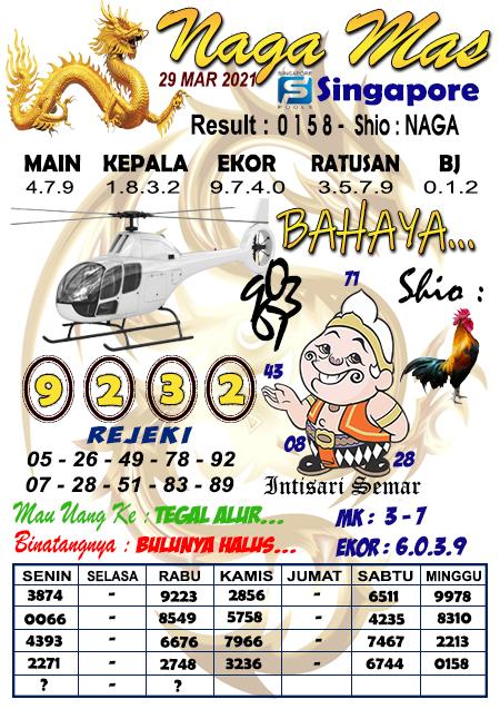 Syair Naga Mas SGP Senin 29 Maret 2021