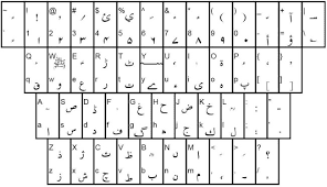 Urdu Keyboard Software Download