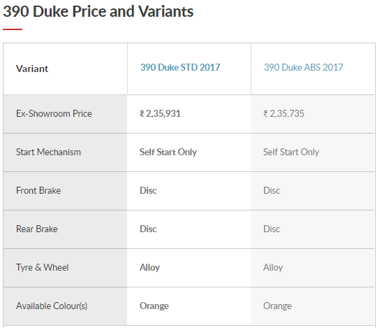 2017 duke price and variants