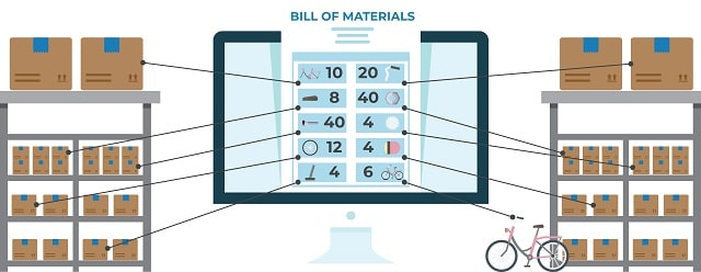 different types of bill of materials bom