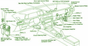 circuit wiring  Fuse    Box       Toyota    1988 Camry 4 cyl    Diagram