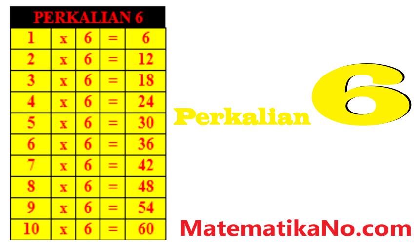 Tabel Perkalian 6 Terlengkap - Matematika Dasar