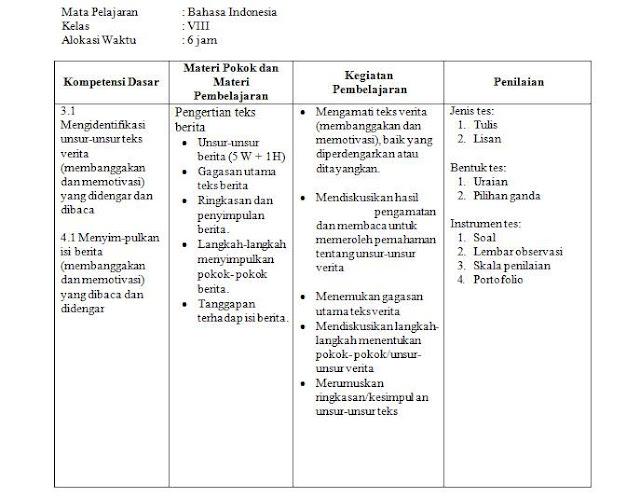 Contoh Silabus Bahasa Indonesia Kelas 7 Guru Ilmu Sosial