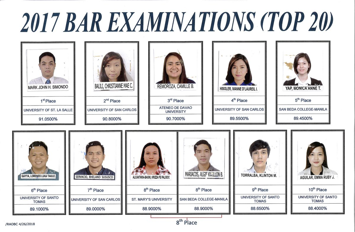 2017 bar exam topnotchers