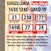 CORONAVIRUS: PARTE DEL 14-05 EN CURUZÚ CUATIÁ