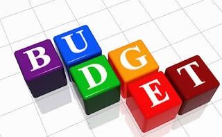 Gujarat Budget 2019-20