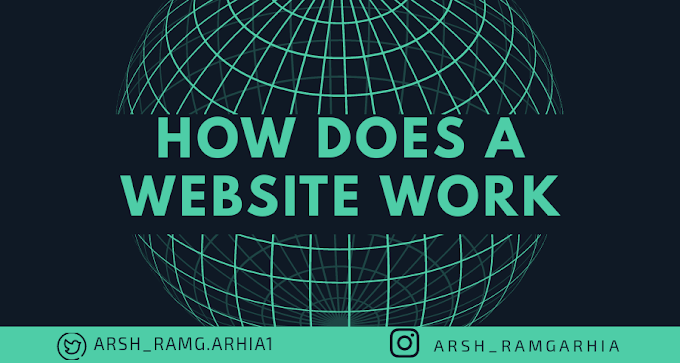 How Does A Website Work [Full Guide] - Arsh Ramgarhia