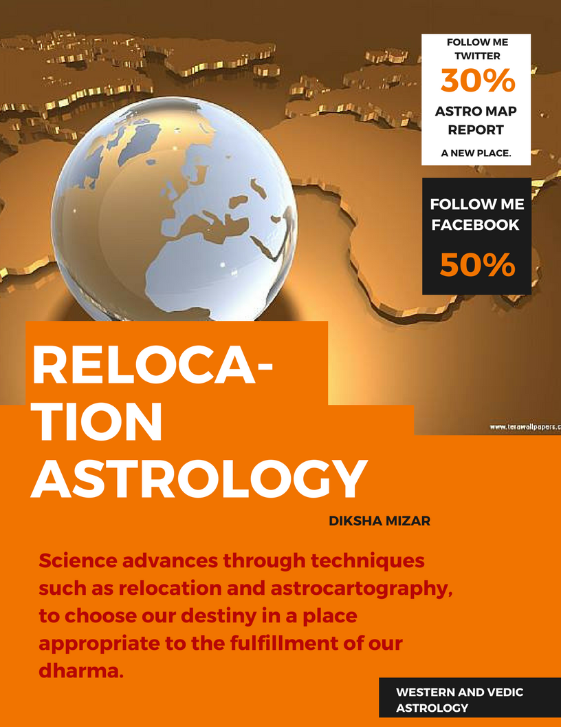 What does the birth chart of a country say about its habitants progressed horoscope progressed moon dashas vedic astrology progressed chart astrological prediction india nvjuhfo Images