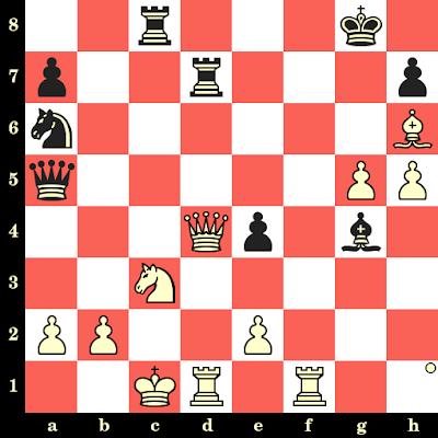 Les Blancs jouent et matent en 4 coups - Suat Atalik vs Junta Ikeda, Paraćin, 2018
