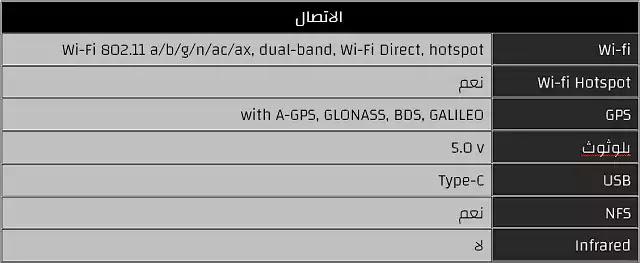اتصالات Samsung Galaxy S20